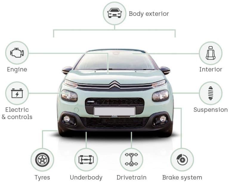 Pre-Purchase Inspection, Pre-Purchase Inspection, Next Car Check